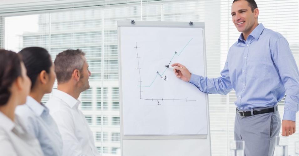 proposta-apresentacao-negocios-executivos-investidores-grafico-1393965691503_956x500